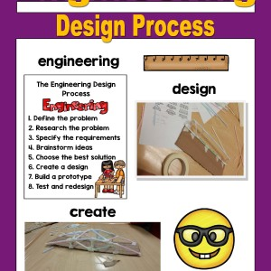 The Engineering Design Poster