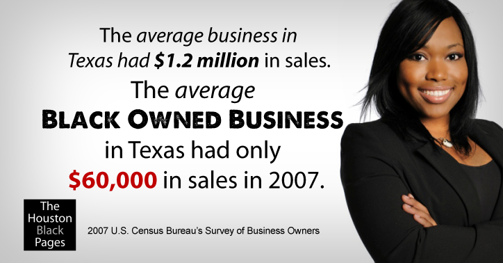The average Black Owned Business in Texas had only $60,000 in sales in 2007